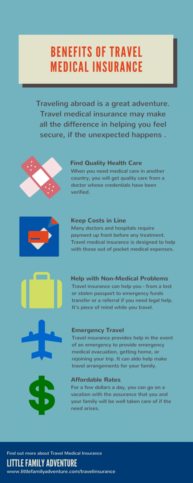 What you need to know about travel insurance - 5 Reasons why getting travel medical insurance is ALWAYS a good idea for any traveler